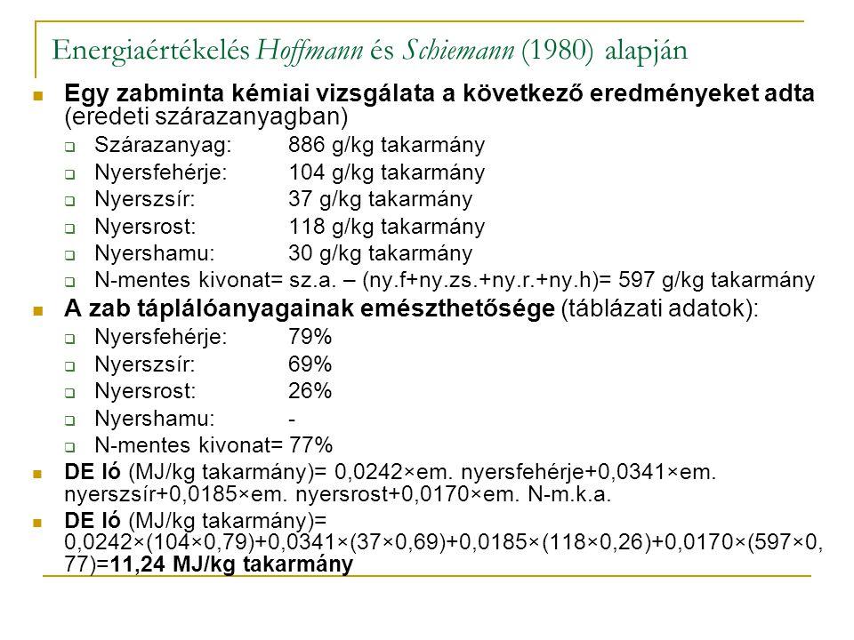 Energiaértékelés Hoffmann és Schiemann (1980) alapján