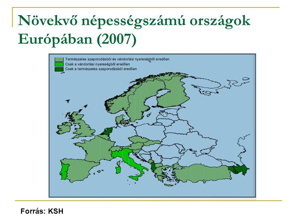 Növekvő népességszámú országok Európában (2007)