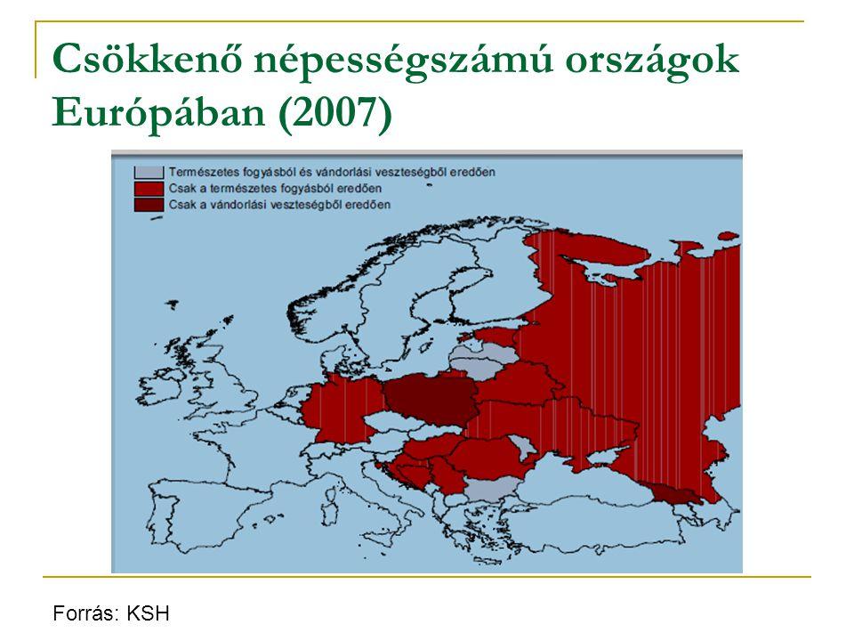 Csökkenő népességszámú országok Európában (2007)