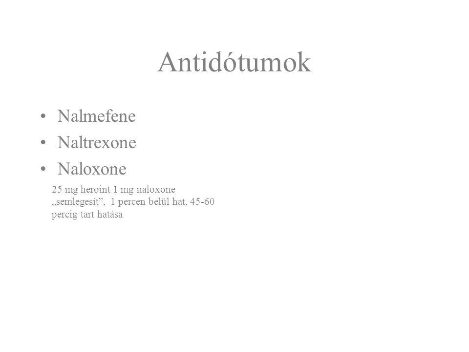 Antidótumok Nalmefene Naltrexone Naloxone 25 mg heroint 1 mg naloxone