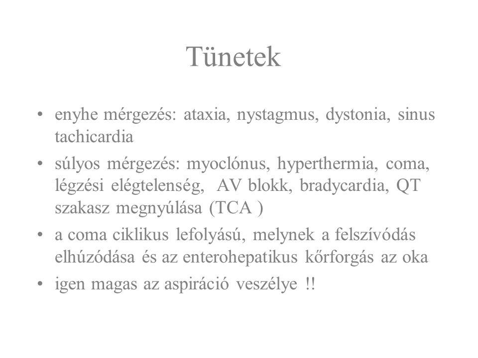 Tünetek enyhe mérgezés: ataxia, nystagmus, dystonia, sinus tachicardia