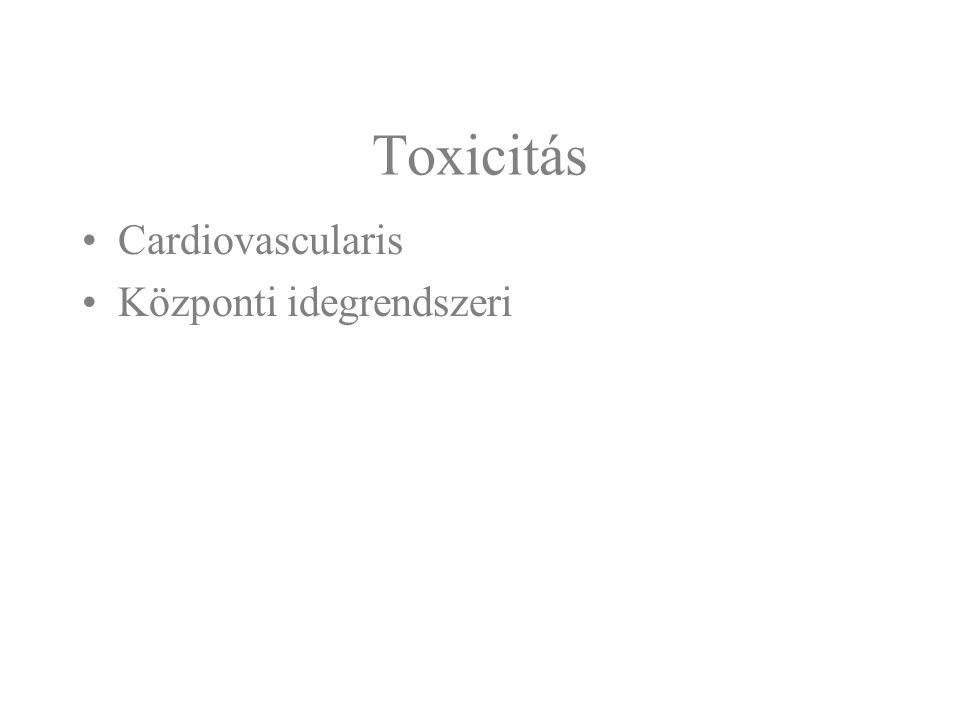 Toxicitás Cardiovascularis Központi idegrendszeri