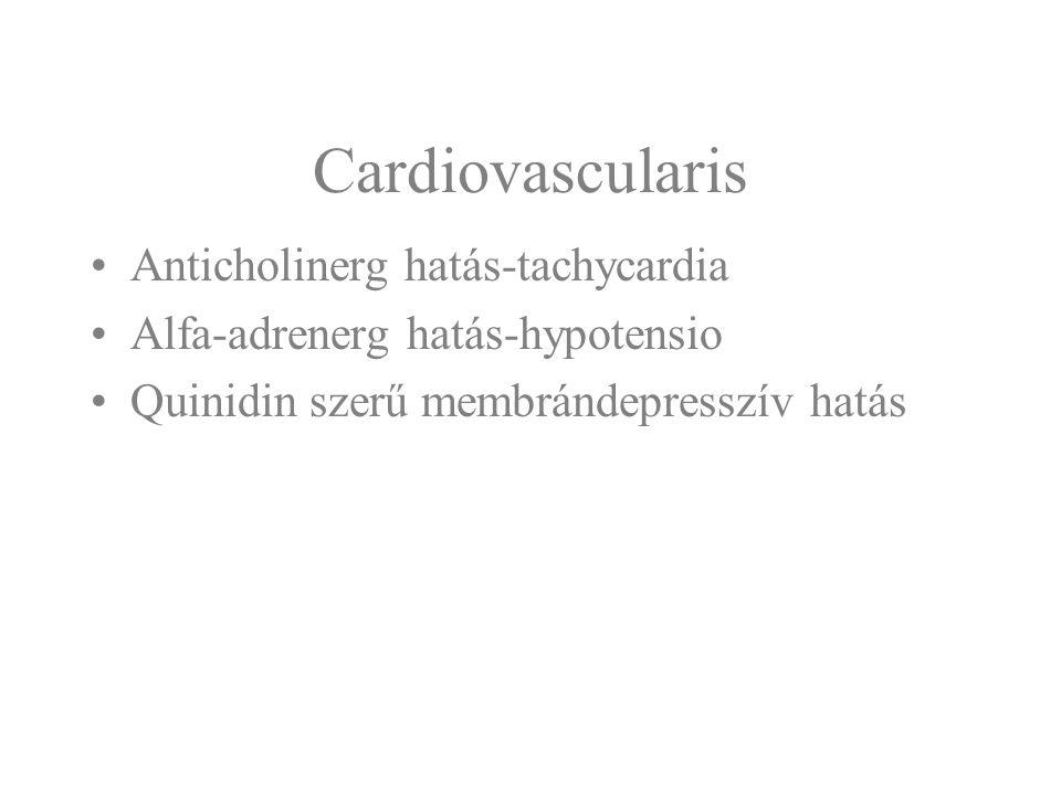 Cardiovascularis Anticholinerg hatás-tachycardia