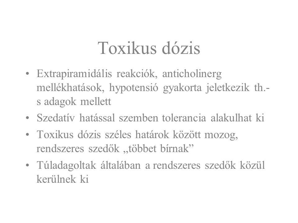 Toxikus dózis Extrapiramidális reakciók, anticholinerg mellékhatások, hypotensió gyakorta jeletkezik th.-s adagok mellett.