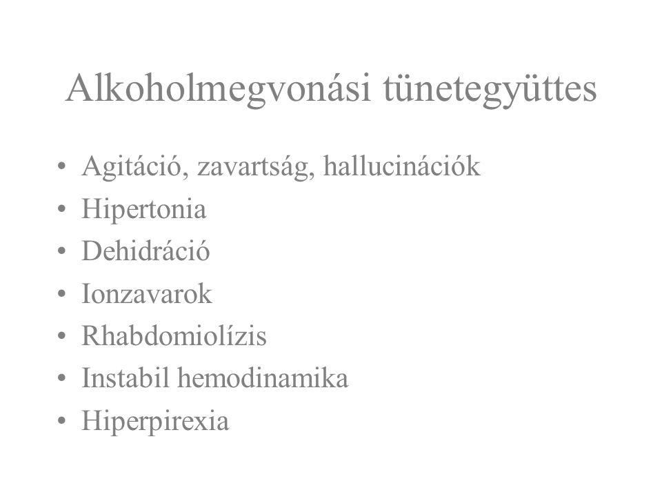 Alkoholmegvonási tünetegyüttes