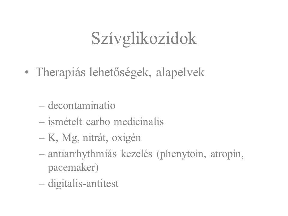 Szívglikozidok Therapiás lehetőségek, alapelvek decontaminatio