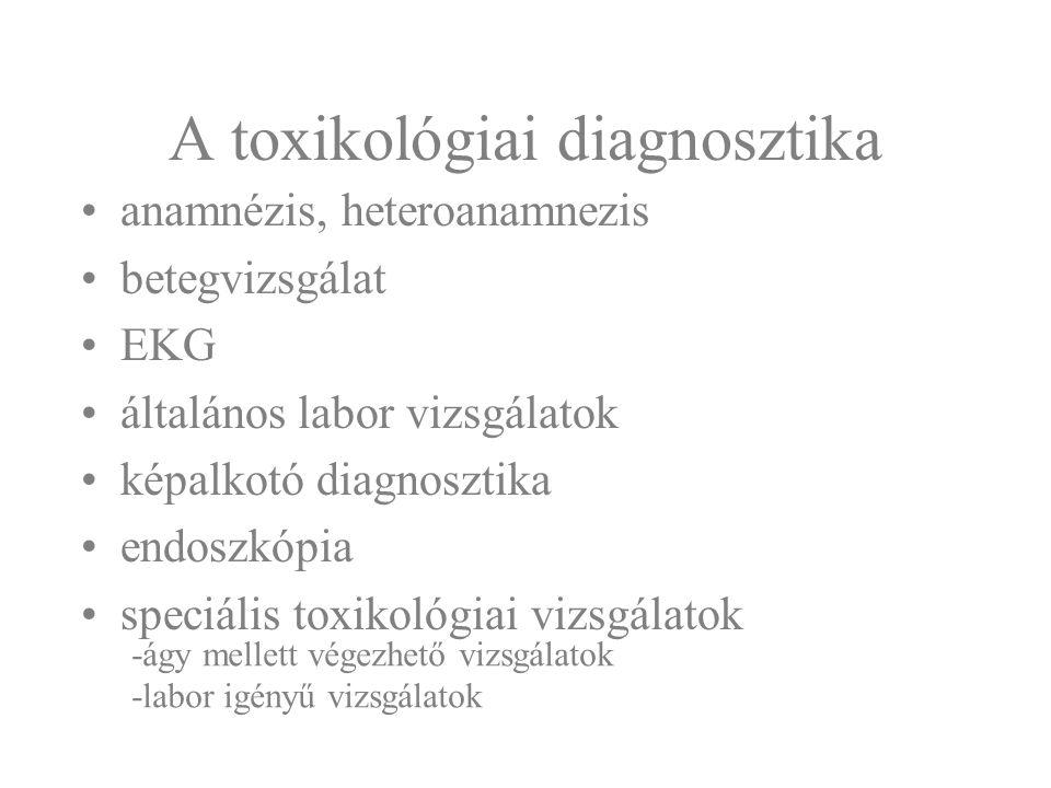 A toxikológiai diagnosztika