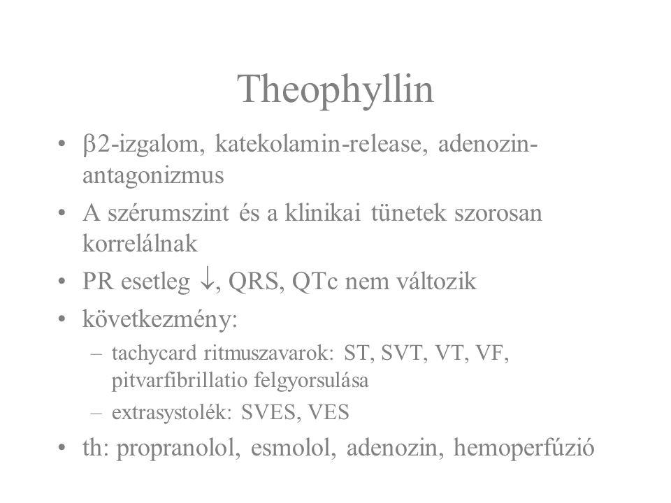 Theophyllin 2-izgalom, katekolamin-release, adenozin-antagonizmus