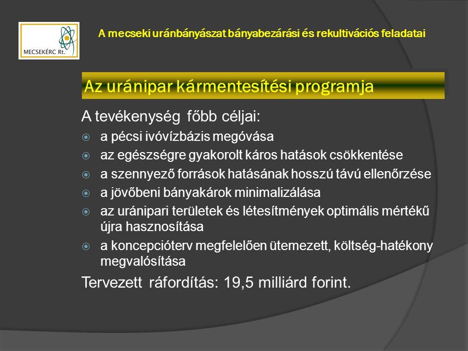 Az uránipar kármentesítési programja