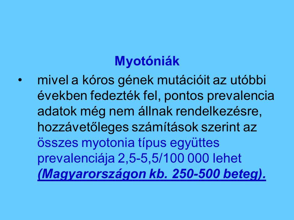 Myotóniák