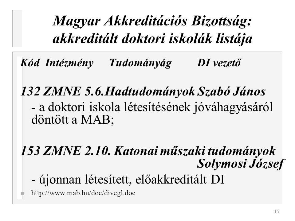 Magyar Akkreditációs Bizottság: akkreditált doktori iskolák listája