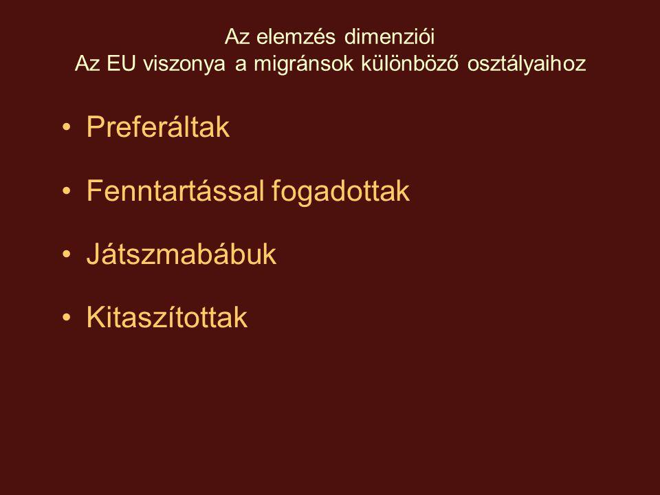 Az elemzés dimenziói Az EU viszonya a migránsok különböző osztályaihoz