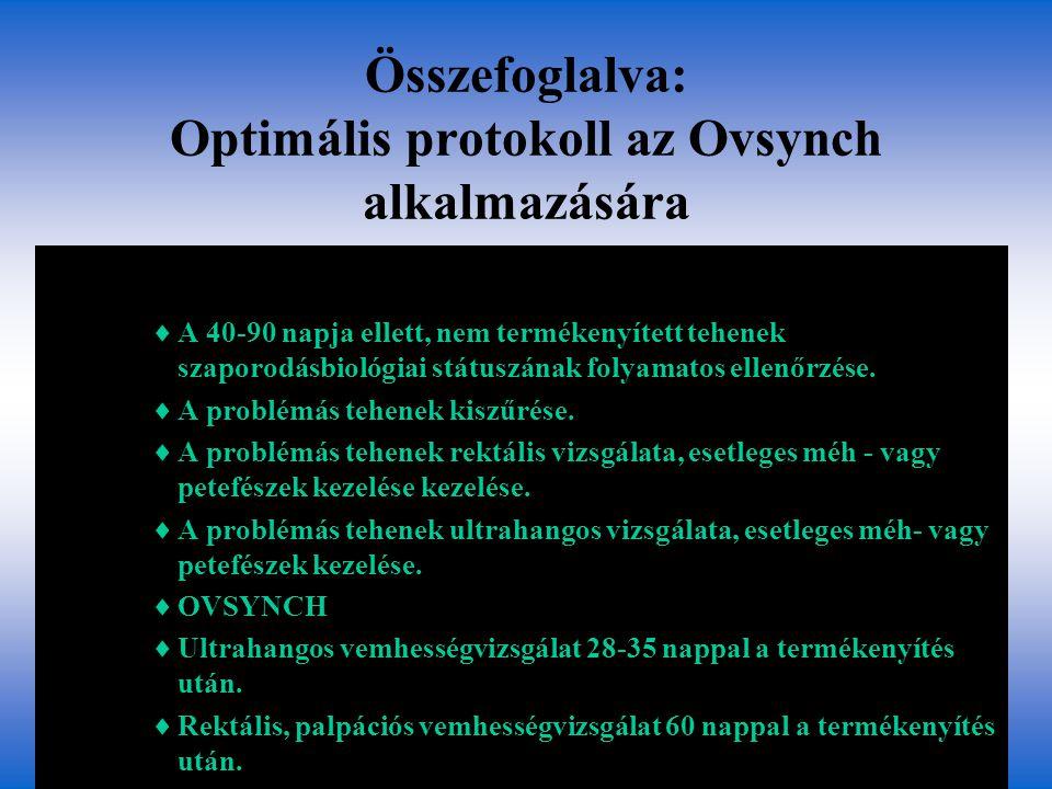 Összefoglalva: Optimális protokoll az Ovsynch alkalmazására