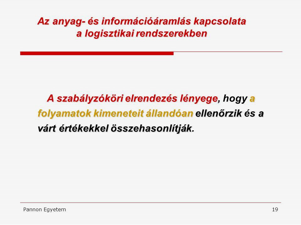 Az anyag- és információáramlás kapcsolata a logisztikai rendszerekben