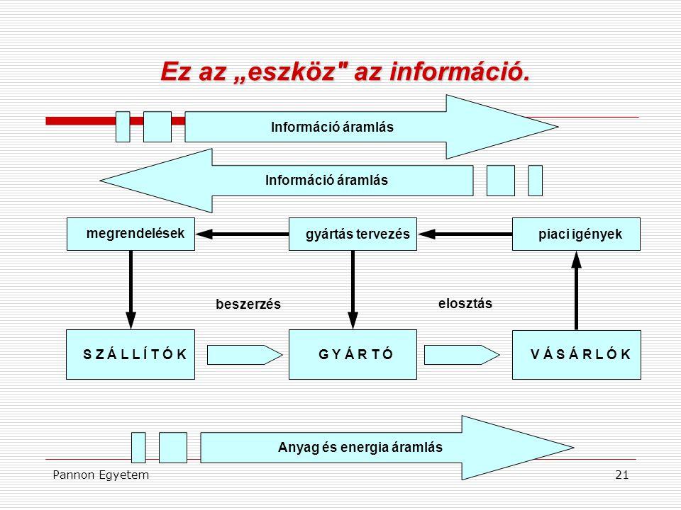 """Ez az """"eszköz az információ."""