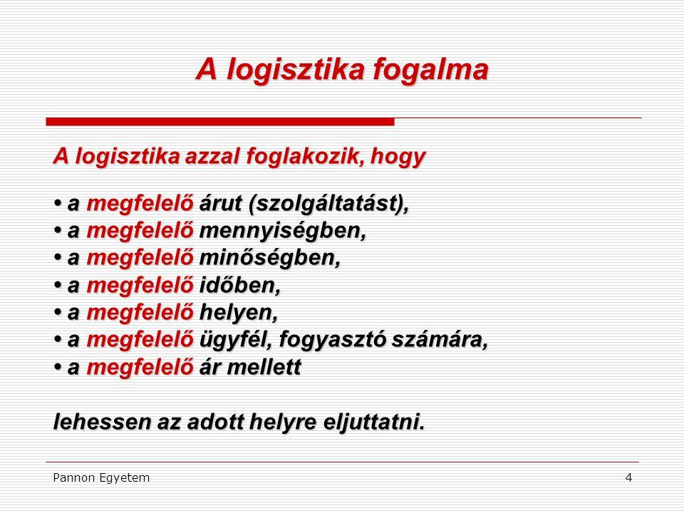 A logisztika fogalma A logisztika azzal foglakozik, hogy