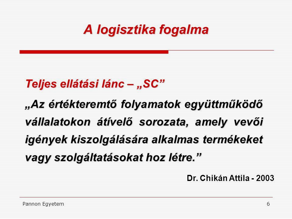 """A logisztika fogalma Teljes ellátási lánc – """"SC"""