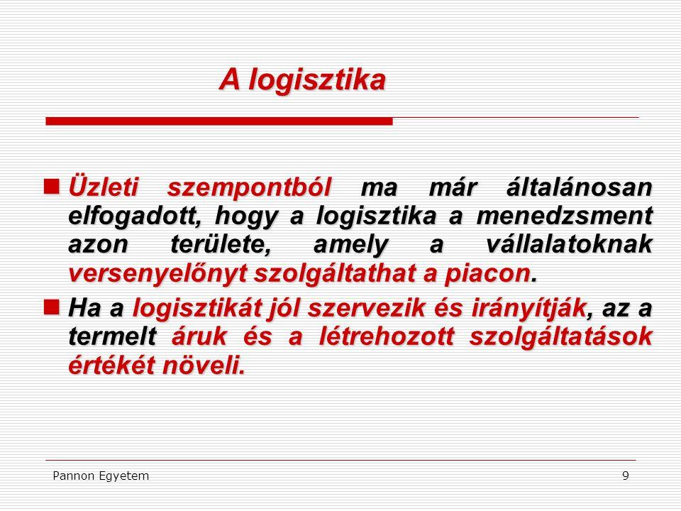 A logisztika