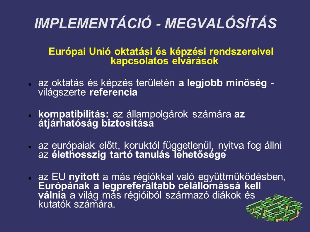 IMPLEMENTÁCIÓ - MEGVALÓSÍTÁS