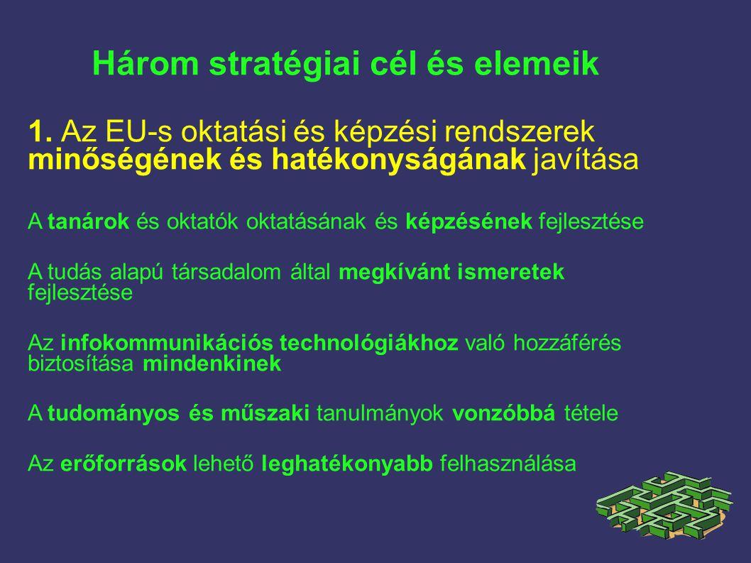 Három stratégiai cél és elemeik