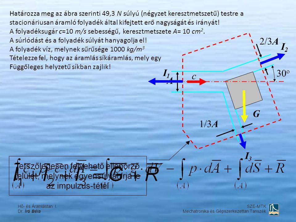Határozza meg az ábra szerinti 49,3 N súlyú (négyzet keresztmetszetű) testre a stacionáriusan áramló folyadék által kifejtett erő nagyságát és irányát!