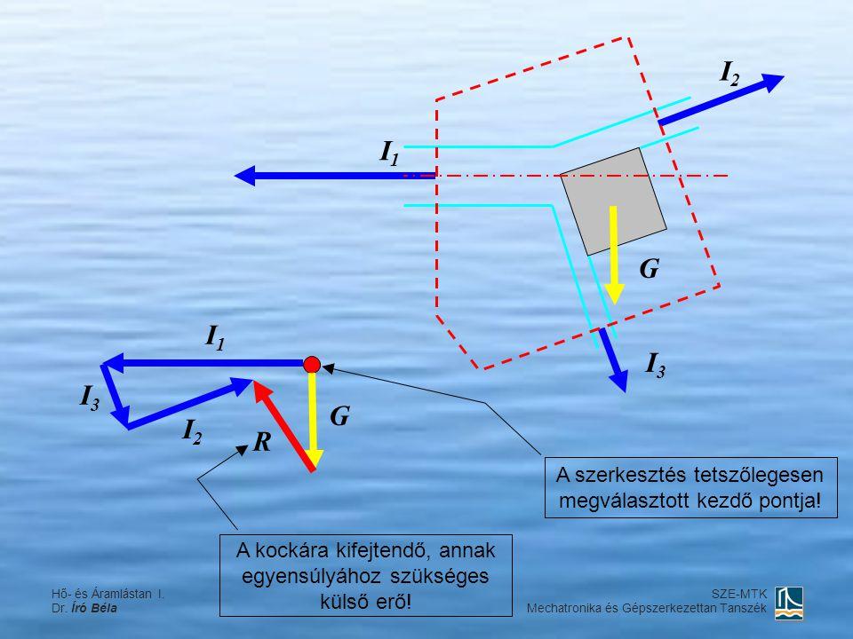 I2 I1. G. I1. I3. I3. G. I2. R. A szerkesztés tetszőlegesen megválasztott kezdő pontja!