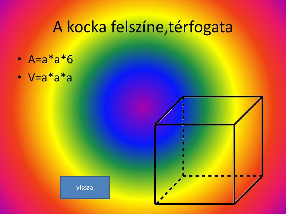 A kocka felszíne,térfogata