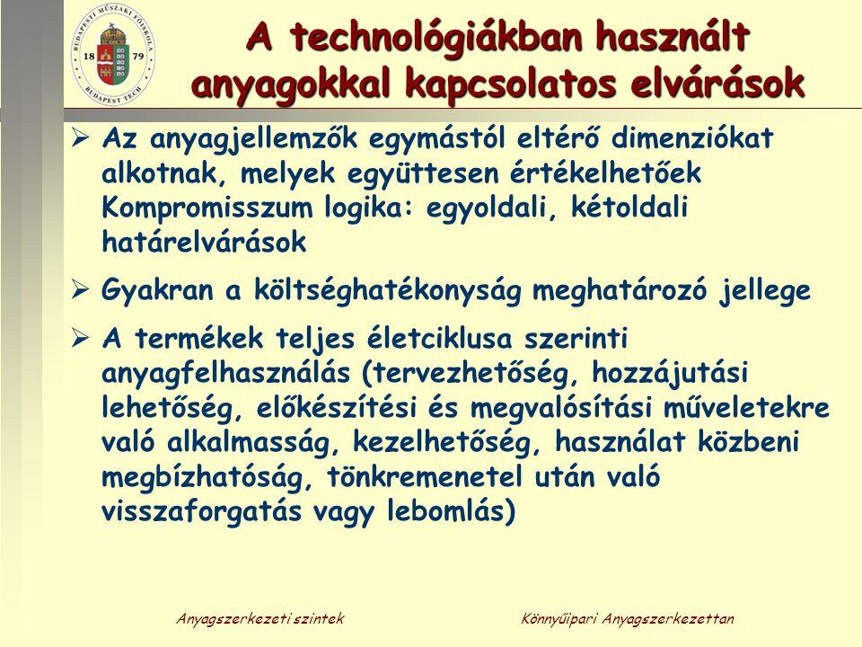 A technológiákban használt anyagokkal kapcsolatos elvárások