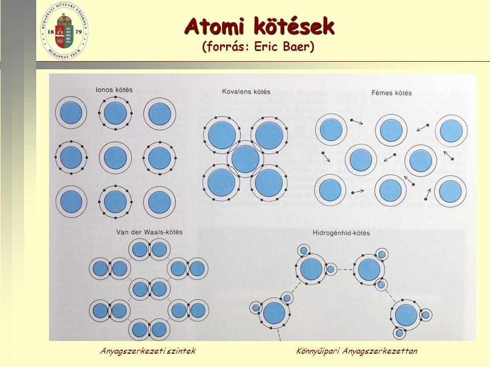 Atomi kötések (forrás: Eric Baer)