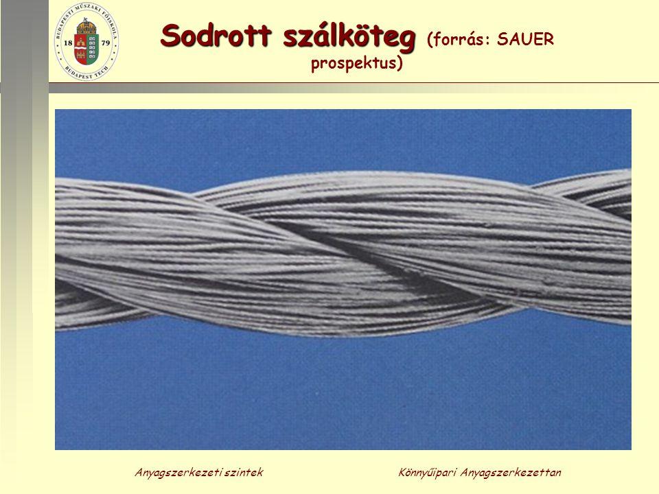 Sodrott szálköteg (forrás: SAUER prospektus)