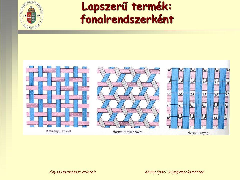 Lapszerű termék: fonalrendszerként