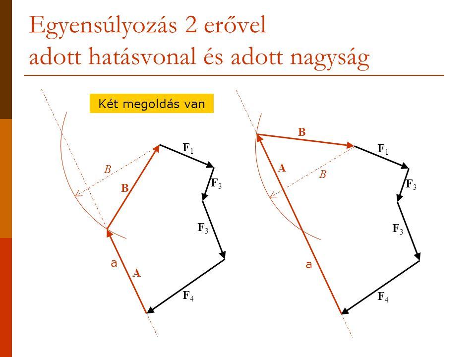 Egyensúlyozás 2 erővel adott hatásvonal és adott nagyság