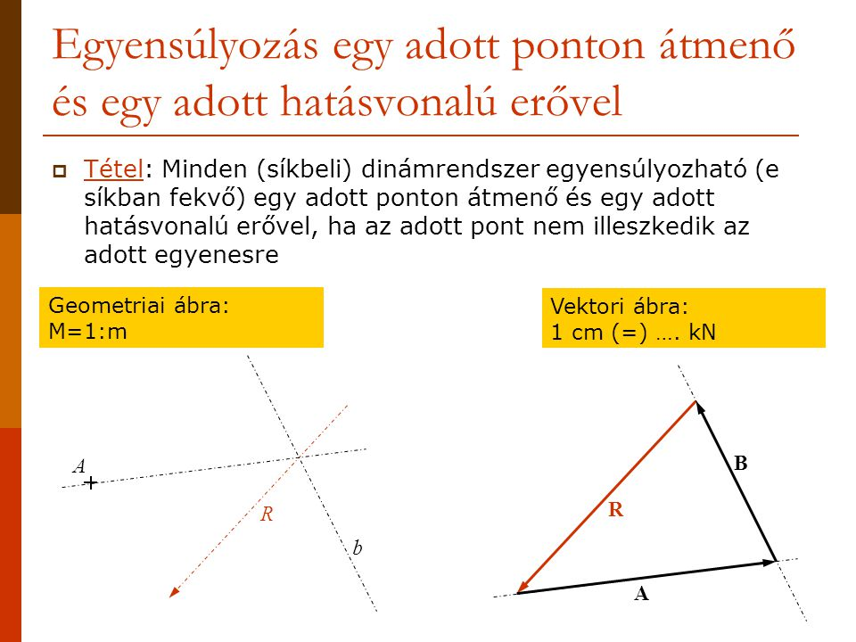 Egyensúlyozás egy adott ponton átmenő és egy adott hatásvonalú erővel