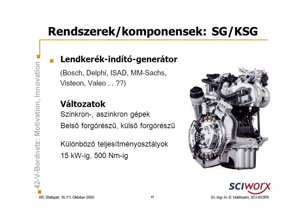 Rendszerek/komponensek: SG/KSG