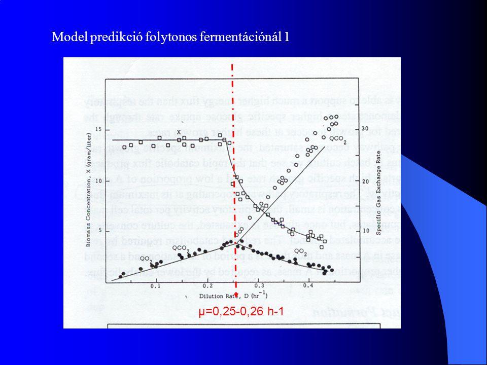 Model predikció folytonos fermentációnál 1