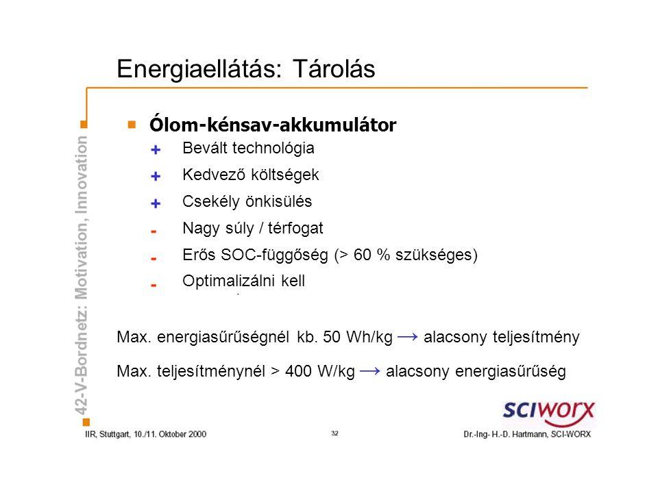 Energiaellátás: Tárolás