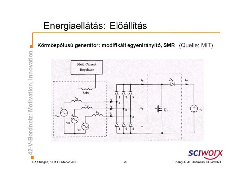 Energiaellátás: Előállítás
