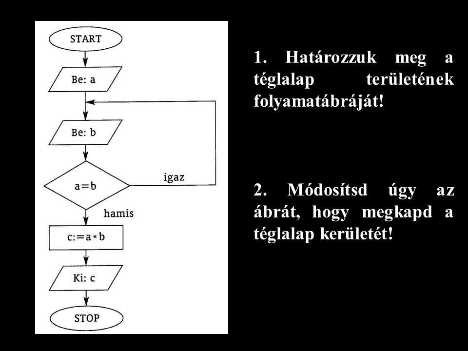 1. Határozzuk meg a téglalap területének folyamatábráját!