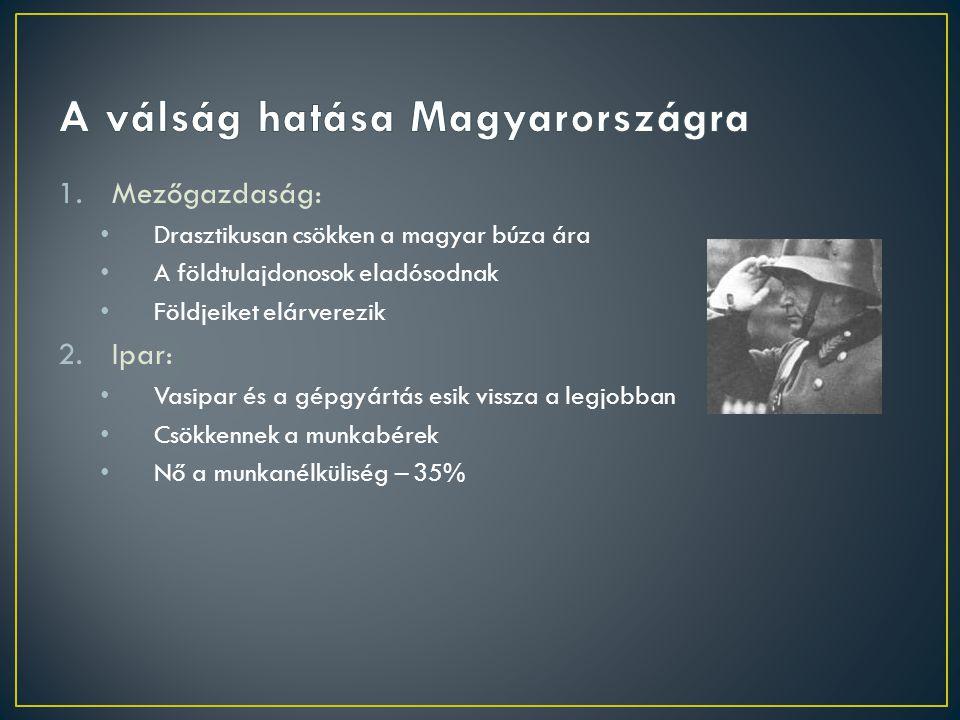 A válság hatása Magyarországra