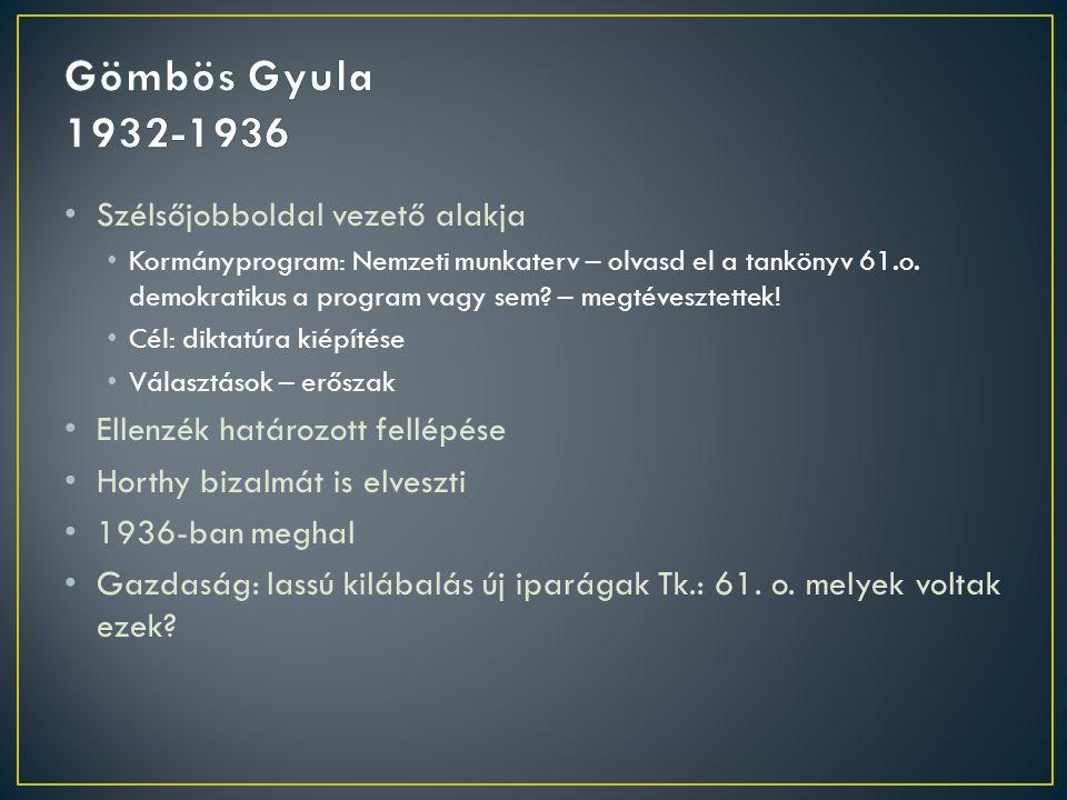 Gömbös Gyula 1932-1936 Szélsőjobboldal vezető alakja