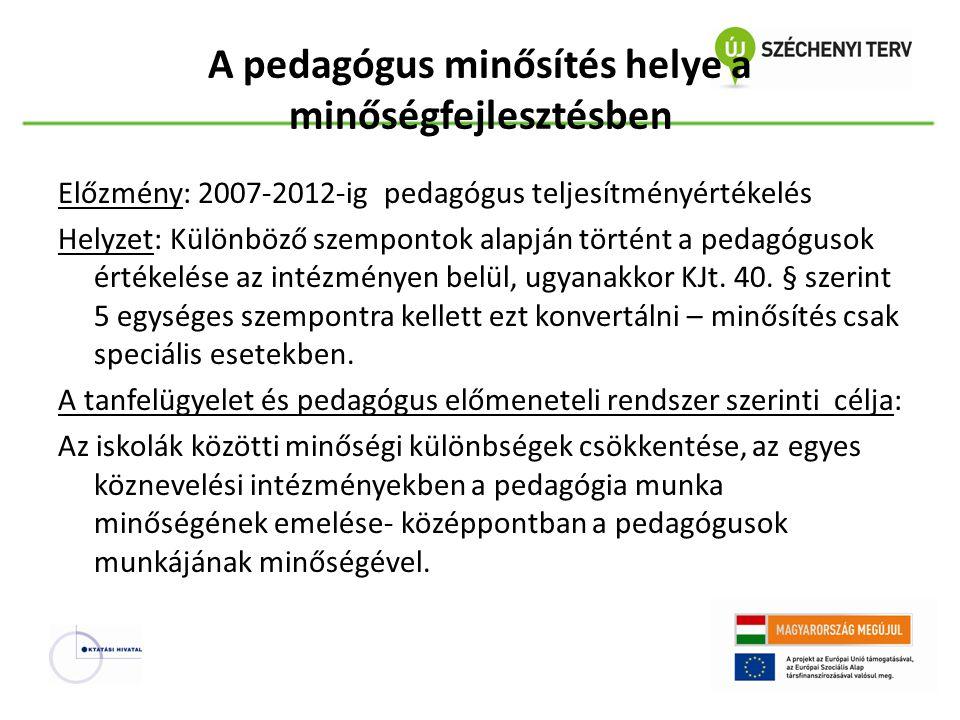 A pedagógus minősítés helye a minőségfejlesztésben