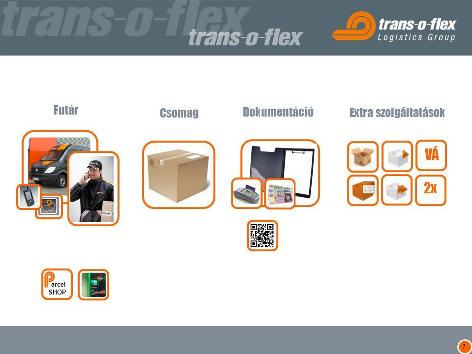 Futár Csomag Dokumentáció Extra szolgáltatások VÁ 2x arcel SHOP 7