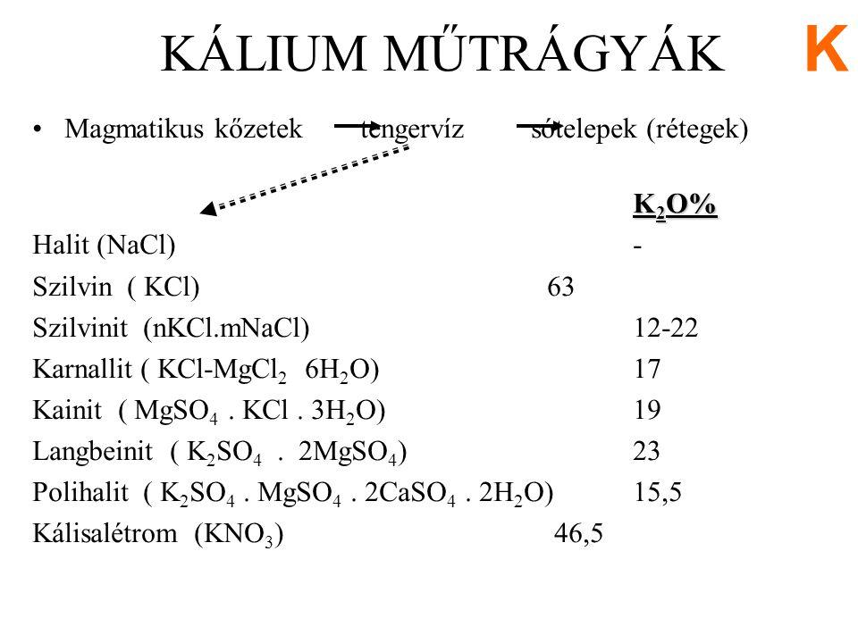 K KÁLIUM MŰTRÁGYÁK Magmatikus kőzetek tengervíz sótelepek (rétegek)