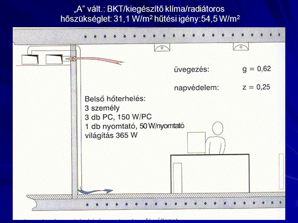 """""""A vált.: BKT/kiegészítő klíma/radiátoros hőszükséglet: 31,1 W/m2 hűtési igény:54,5 W/m2"""