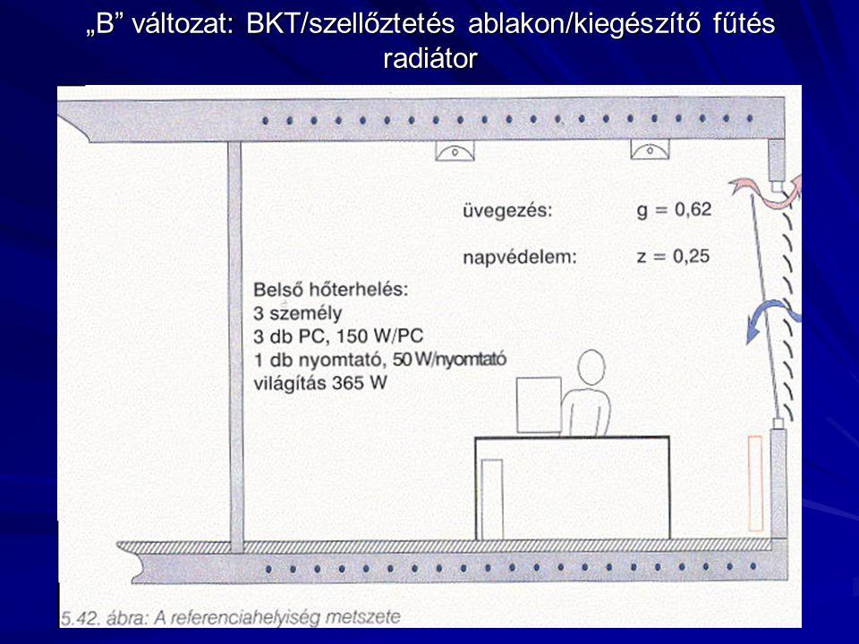 """""""B változat: BKT/szellőztetés ablakon/kiegészítő fűtés radiátor"""