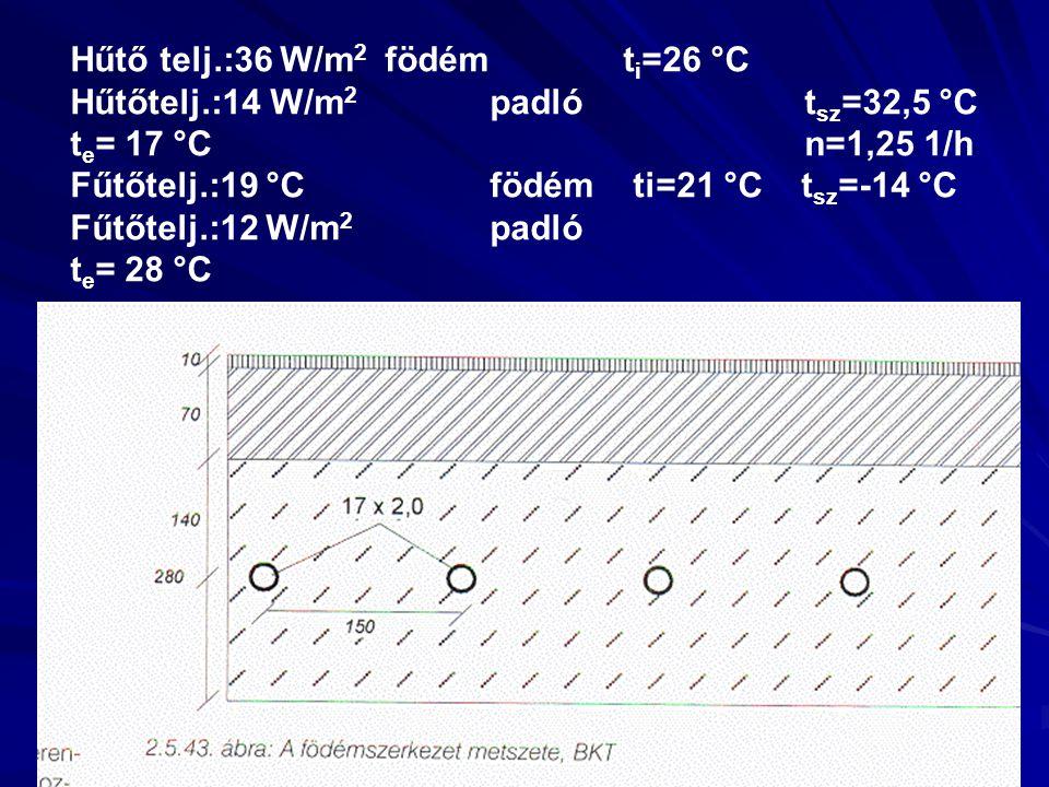 Hűtő telj.:36 W/m2 födém ti=26 °C