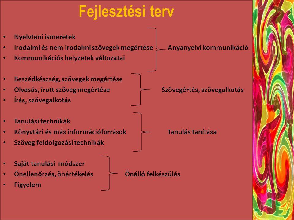 Fejlesztési terv Nyelvtani ismeretek