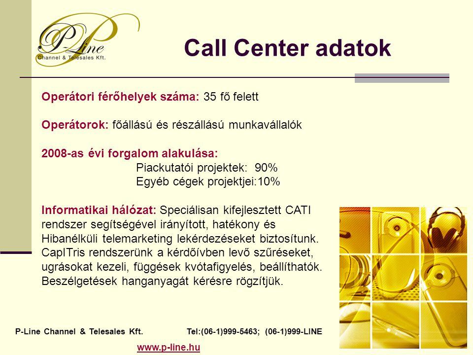 P-Line Channel & Telesales Kft. Tel:(06-1)999-5463; (06-1)999-LINE