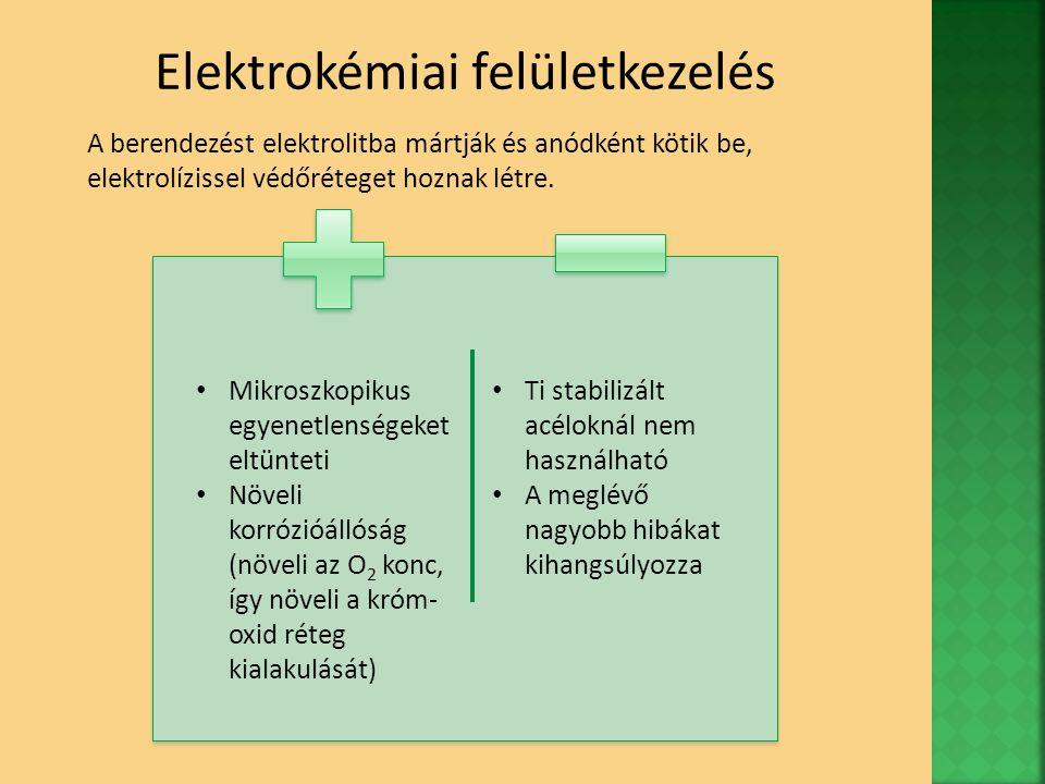 Elektrokémiai felületkezelés