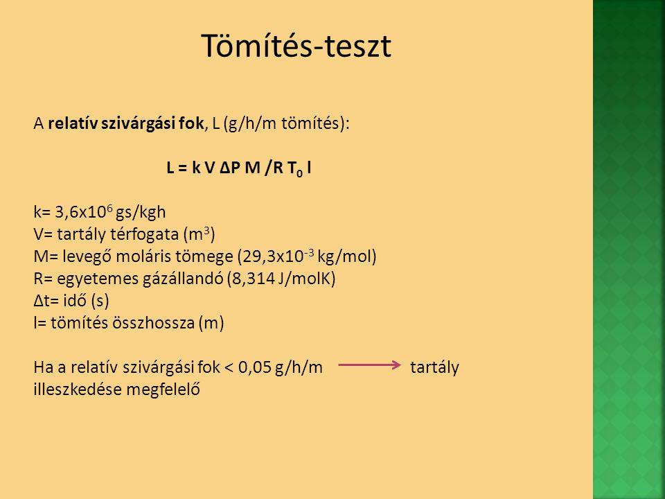 Tömítés-teszt A relatív szivárgási fok, L (g/h/m tömítés):